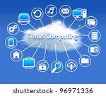 cloud computing concept  ... | Shutterstock .eps vector #96971336