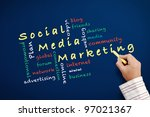 social media marketing concept... | Shutterstock . vector #97021367