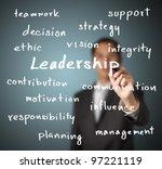Businessman Writing Leadership...
