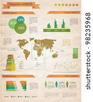 retro infographics set. world... | Shutterstock .eps vector #98235968