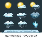vector weather forecast icons... | Shutterstock .eps vector #99794192