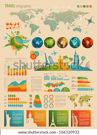travel infographic set with