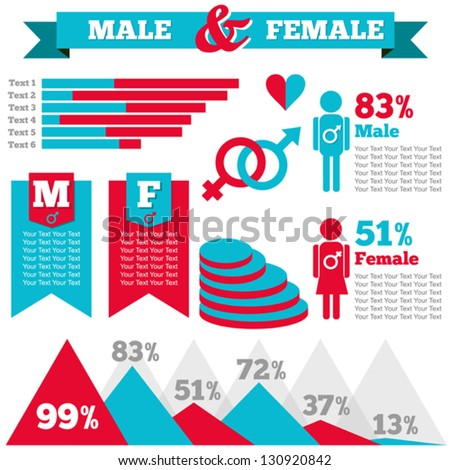 male and female infographic