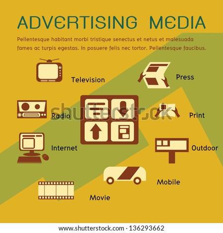 types of print media advertising pdf