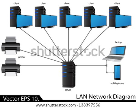 Lan Network Diagram Free Vector Download 1443 Free Vector For