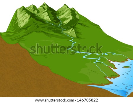 rivers from high the mountain