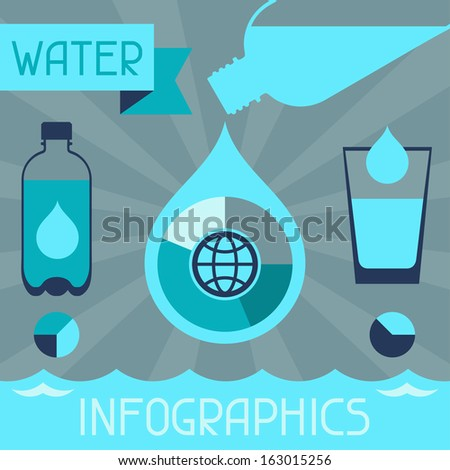 water infographics in flat