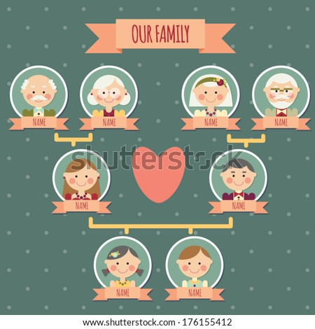 family tree   cute family
