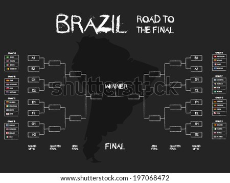 brazil  road to final vector