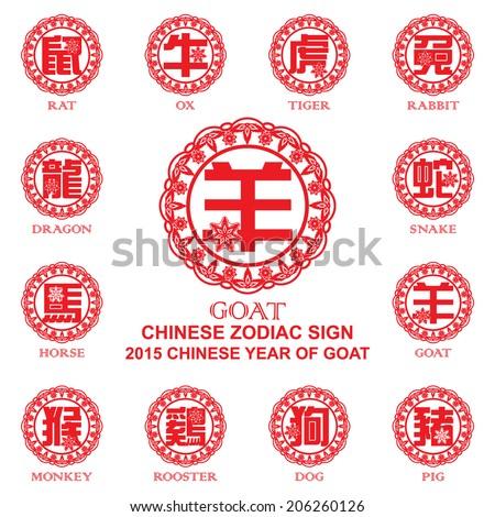 chinese zodiac symbols   2015