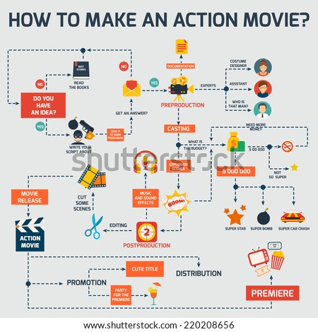 action movie cinema production