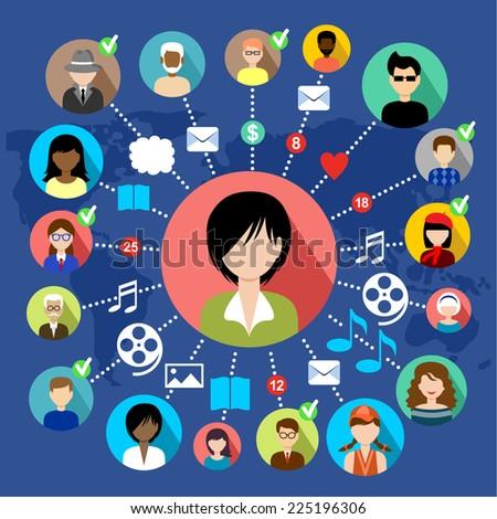 social networks internet