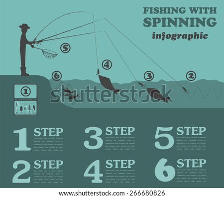 fishing infographic fishing