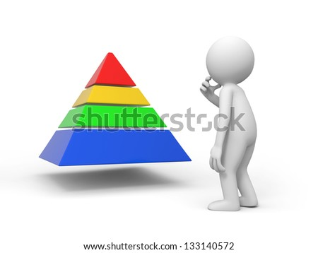 A 3d man thinking face to a pyramid model - stock photo