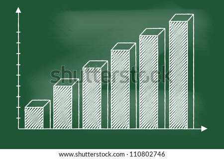 3D Bar chart sketched on blackboard