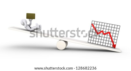 3d businessman is falling due to bad results diagram, on a seesaw