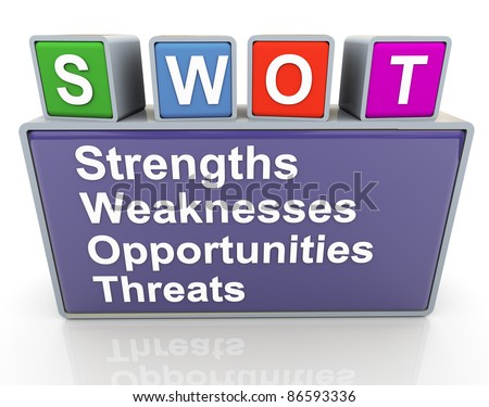 3d colorful buzzword text 'swot' (strengths, weaknesses, opportunities, threats) - stock photo