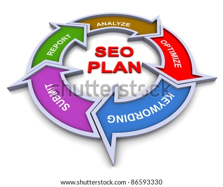 3d colorful flow chart diagram of seo plan (search engine optimization)
