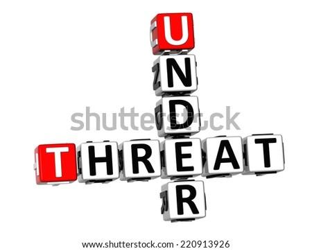 3D Crossword Under Threat on white background - stock photo
