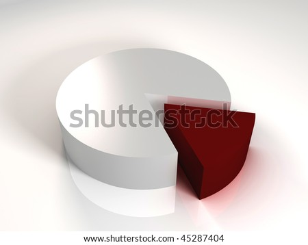 3D glossy pie chart