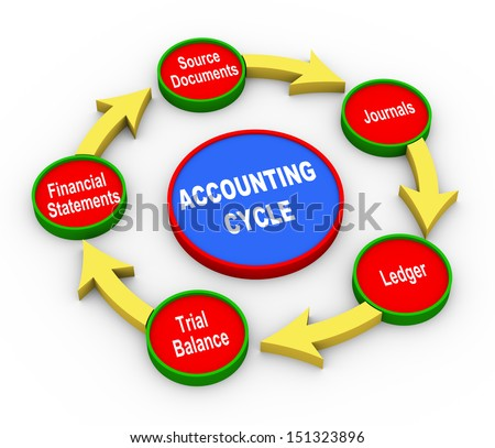 3d Illustration of accounting cycle. - stock photo
