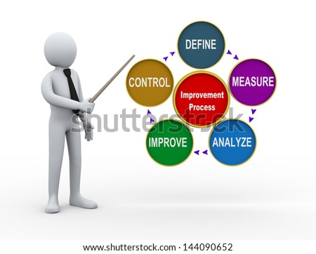 3d Illustration of businessman presenting life cycle chart  of improvement process.