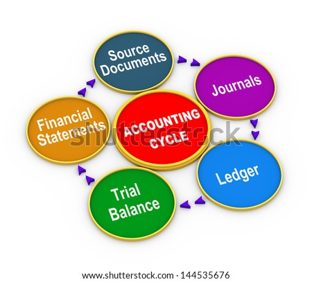 3d illustration of circular flow chart of life cycle of accounting process - stock photo
