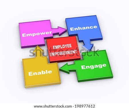 3d illustration of colorful arrow chart cycle diagram of employee empowerment - stock photo