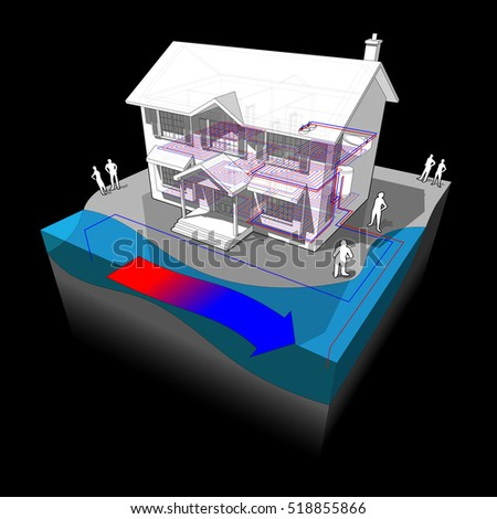3d illustration of diagram of a classic colonial house with surface water open loop heat pump as source of energy for heating