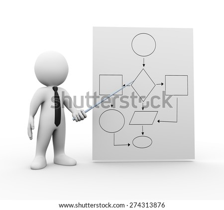 3d Illustration of man pointing to strategy flow chart diagram. 3d rendering of human character - stock photo