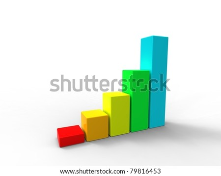 3d illustration of multicolor growth chart on white background