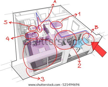 3d illustration of Perspective cutaway diagram of a one bedroom apartment  with hot water underfloor heating and air source heat pump as source of heating energy with hand drawn notes