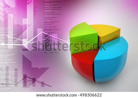 3d illustration of Pie chart, financial concept