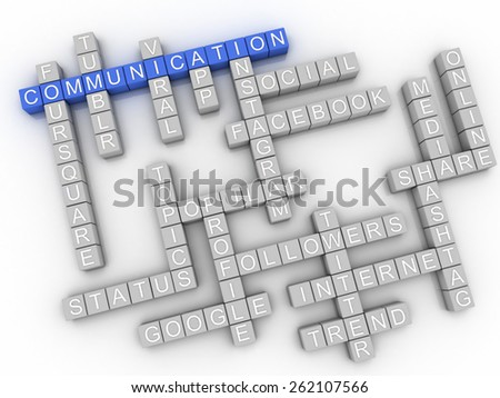3d image Communication  issues concept word cloud background - stock photo
