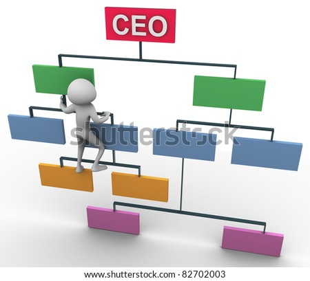 3d man climbing on organization chart for ceo position. - stock photo