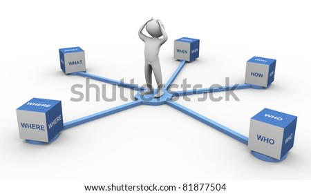 3d man encircled with questions words boxes - stock photo