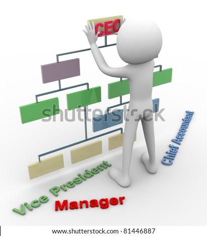 3d man filling blank organizational chart - stock photo