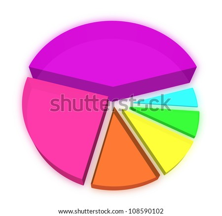3d pie graph with different colored segments on white