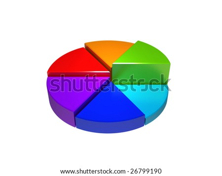 3d pie graphs isolated on white