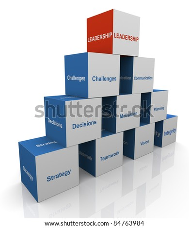 3d pyramid cubes of words related to text 'leadership'