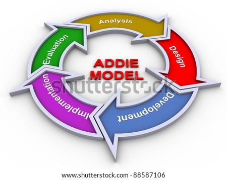 3d render of addie model flow chart - stock photo