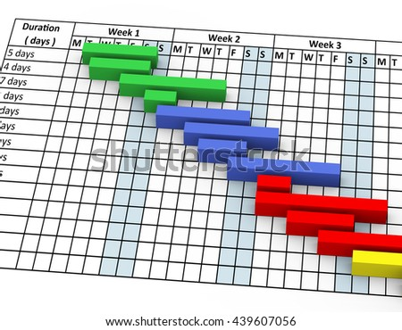 3d render of closeup of gantt progress chart progress in percentage