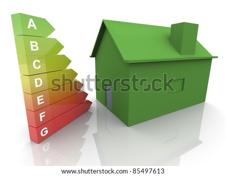 3d render of energy efficiency rating and green house - stock photo