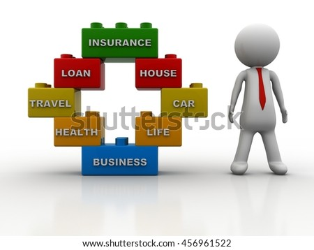 3d rendering illustration of man standing with circular shape toy blocks representing type of insurance policy