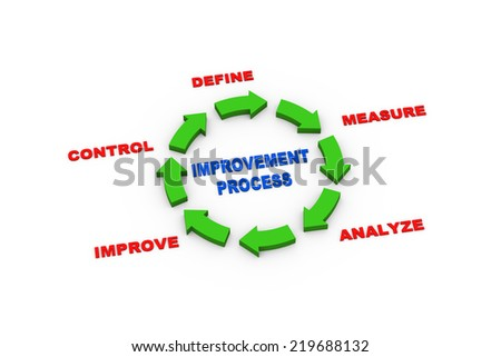 3d rendering of circular arrows presentation of improvement process cycle - stock photo