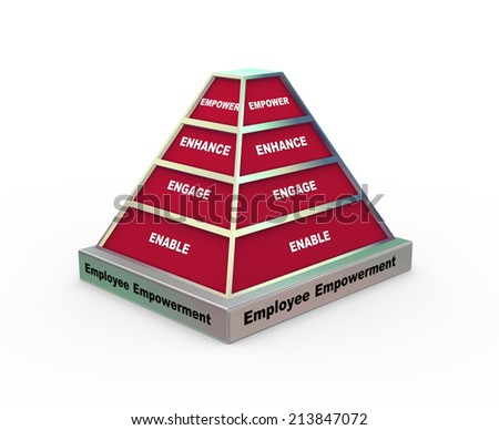 3d rendering of pyramid presentation of concept of employee empowerment - stock photo