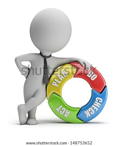 3d small person standing next to a diagram of Plan Do Check Act. 3d image. White background. - stock photo