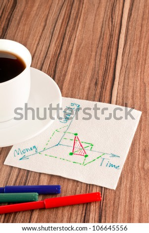 3-dimensional graph on a napkin and cup of coffee - stock photo