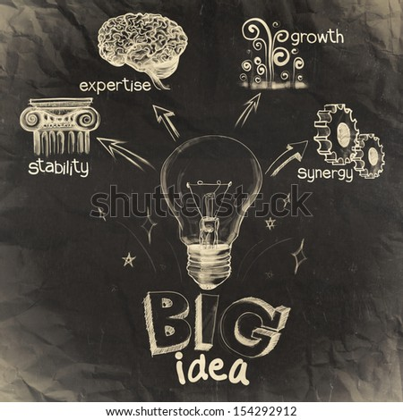 drawing the big idea diagram on crumpled paper as vintage concept - stock photo