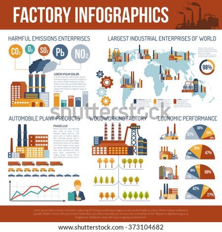 Resultado de imagem para extractive, industrial and commercial enterprises.